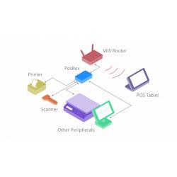 POSBOX pour Openerp